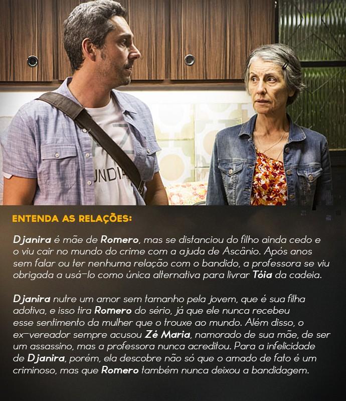 Entenda as relações - Romero e Djanira (Foto: TV Globo)