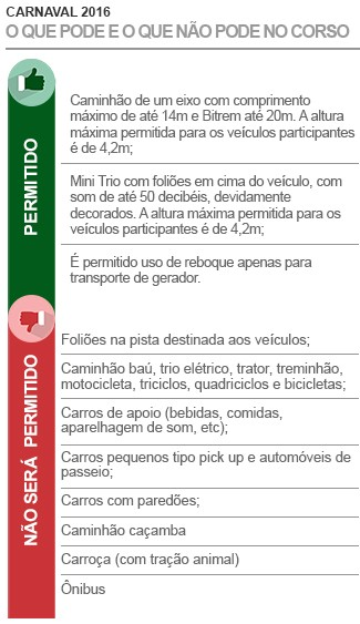 Normas do Corso 2016 (Foto: FUNDAÇÃO MUNICIPAL DE CULTURA MONSENHOR CHAVES)