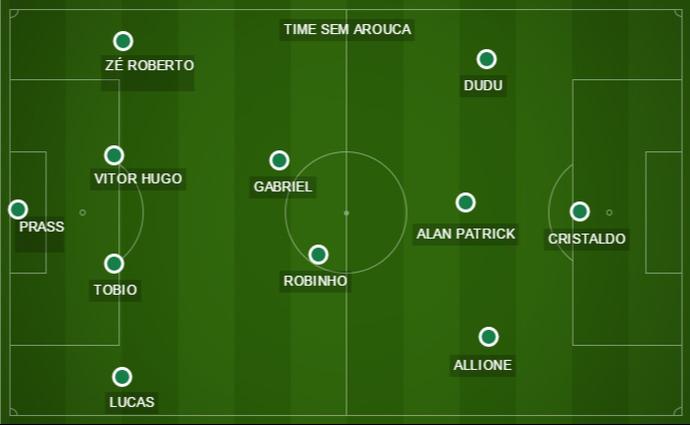 Palmeiras sem Arouca (Foto: Arte)