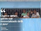 TJ sugere mais oito unidades para internação de adolescentes no RJ
