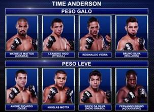 Time Anderson (Foto: Reprodução)