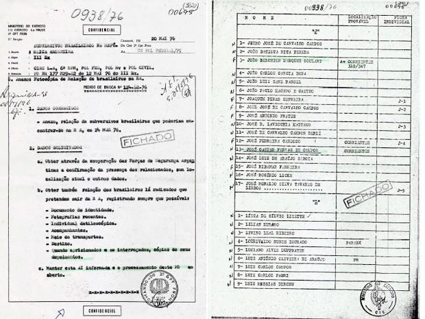 Documento lista mais de 90 nomes de 'subversivos brasileiros' na Argentina (Foto: Reprodução)