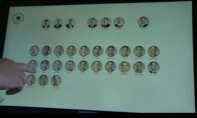 Jogadores da Alemanha no sistema criado para a seleção (Foto: Reprodução SporTV)