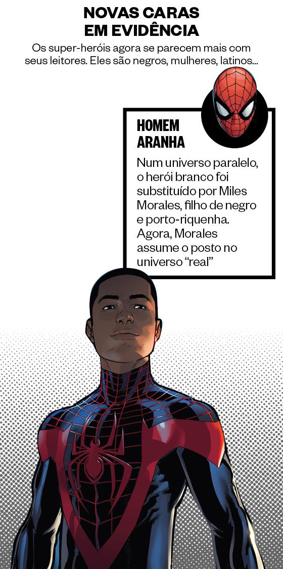 Homem-aranha  (Foto: Divulgação)