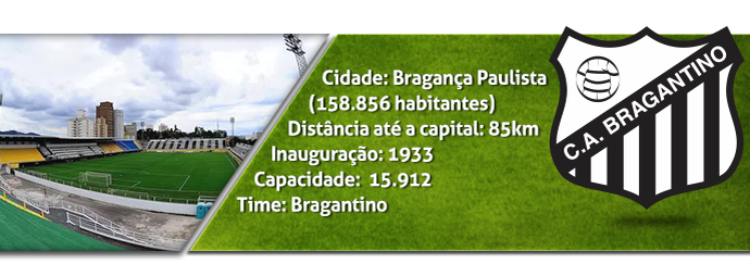 Header, estádio, Nabi Abi Chedid, Bragantino (Foto: Arte / Eduardo Teixeira)