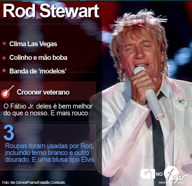 Rod Stewart fechou a programação do Palco Mundo no Rock in Rio (Foto:  Ide Gomes/Frame/Estadão Conteúdo)