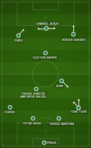 Palmeiras aposta na movimentação do trio de ataque  (Foto: GloboEsporte.com)