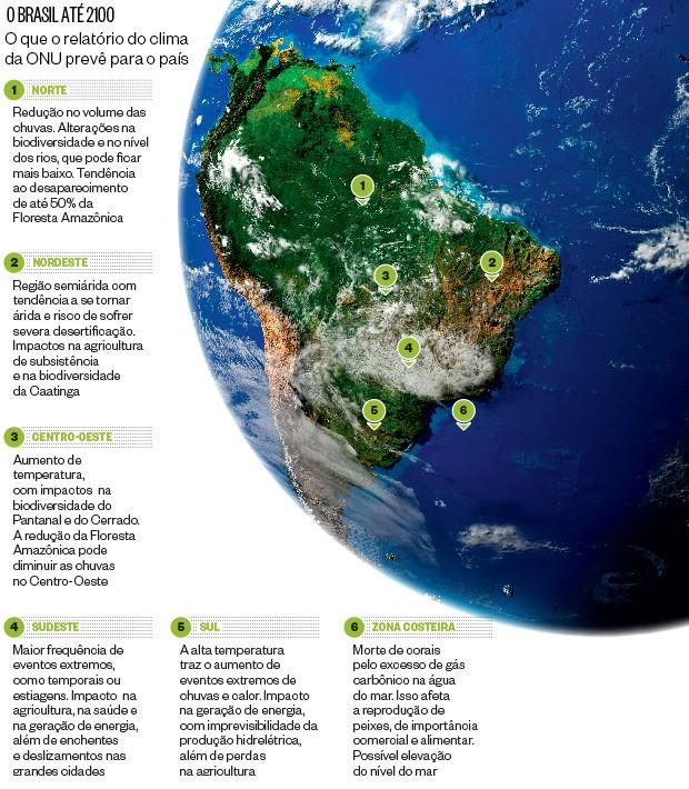 O Brasil até 2100 (Foto: ÉPOCA)