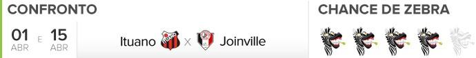 Zebrometro Ituano x Joinville (Foto: infoesporte)