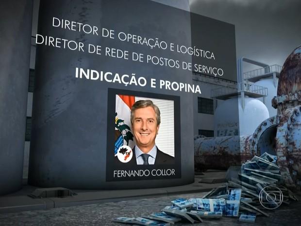 Cerveró afirmou que Collor tinha influência em determinadas áreas da BR Distribuidora (Foto: Reprodução/TV Globo)