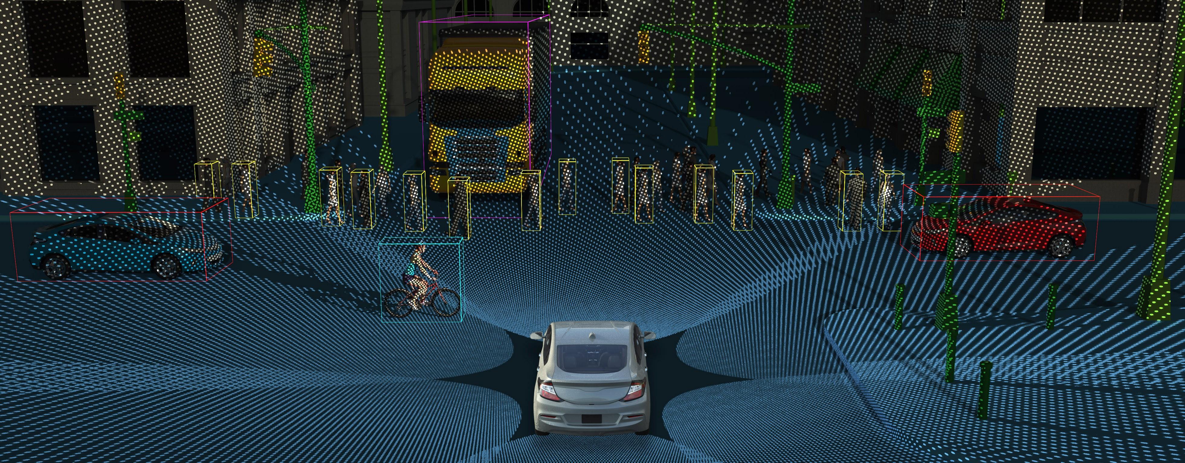 Sistema usa inteligência artificial para imitar a forma como o cérebro processa imagens. (Foto: AEye)