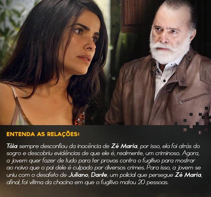 Entenda as relações - Tóia e Zé Maria (Foto: TV Globo)