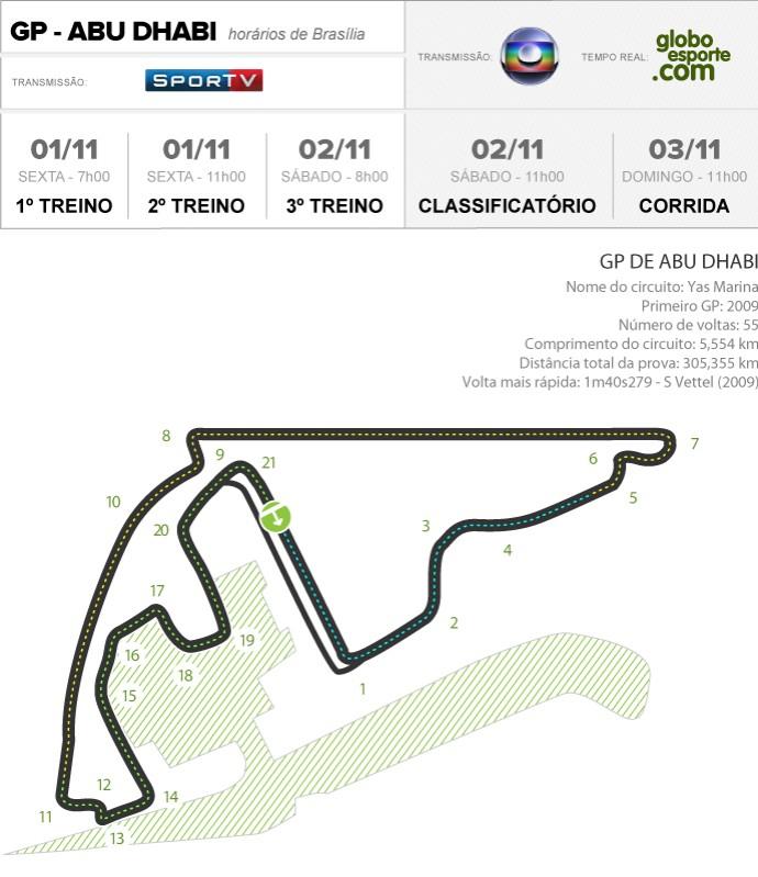 Circuito de Yas Marina, palco do GP de Abu Dhabi (Foto: Infoesporte)