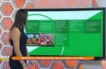 #GEComVC: mensagens enviadas pelos espectadores através de rede social