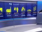 IBGE confirma o pior desastre econômico da história do Brasil