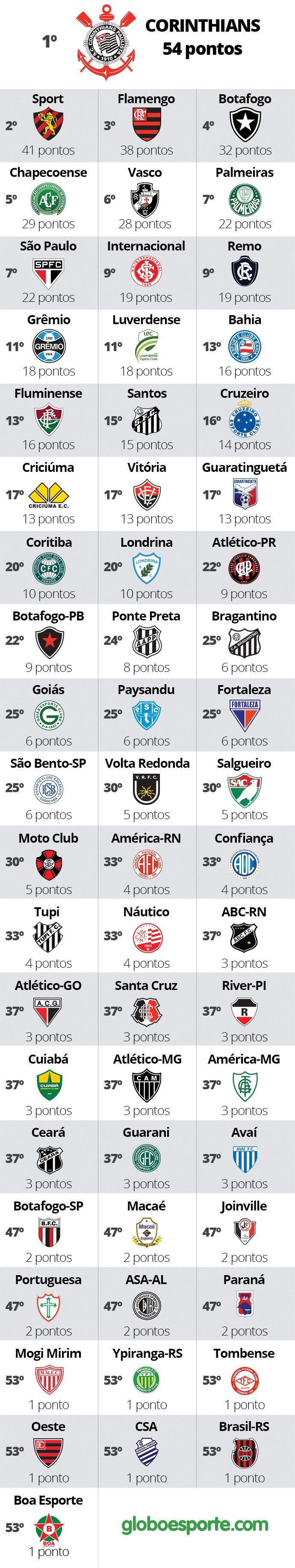 Info Ranking Clubes v1