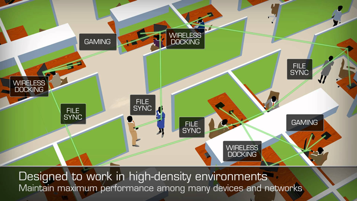 Padrão WiGig tem área de cobertura menor e pode ser ideal para ambientes de alta densidade (Foto: Divulgação/WiGig)