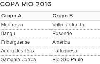 grupos da copa rio 2016 (Foto: Arte)