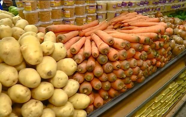 prévia da inflação (GloboNews)