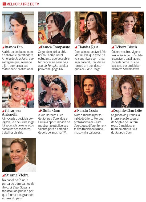 atriz de tv (Foto: revista quem)