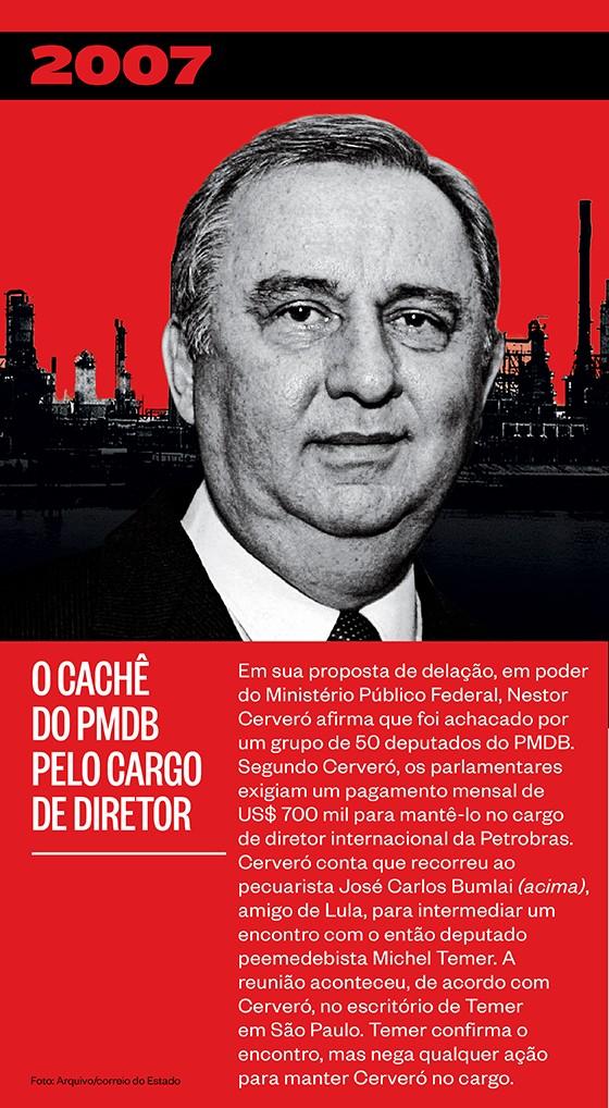 2007 - O cachê  do pmdb pelo cargo de diretor (Foto: Arquivo/correio do Estado)