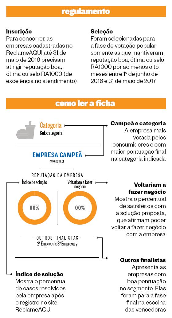 AS 93 CAMPEÃS DE 2017 Confira a lista  das melhores empresas para o consumidor de 2017 (Foto: Revista ÉPOCA)