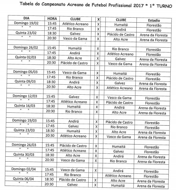 Tabela 1º turno Campeonato Acreano 2017 (Foto: FFAC/Divulgação)