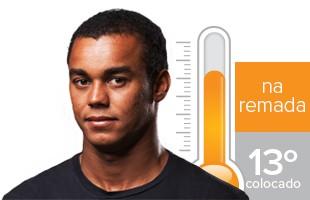 Wiggoll Dantas termômetro Rio Pro (Foto: GloboEsporte.com)