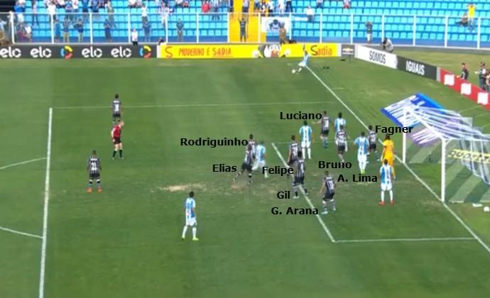 Falha da defesa do Corinthians no gol marcado pelo Avaí (Foto: GloboEsporte.com)