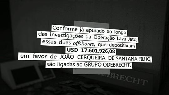 ANDRÉIA SADI: João Santana recebeu US$ 17,6 milhões de offshores ligadas à Odebrecht