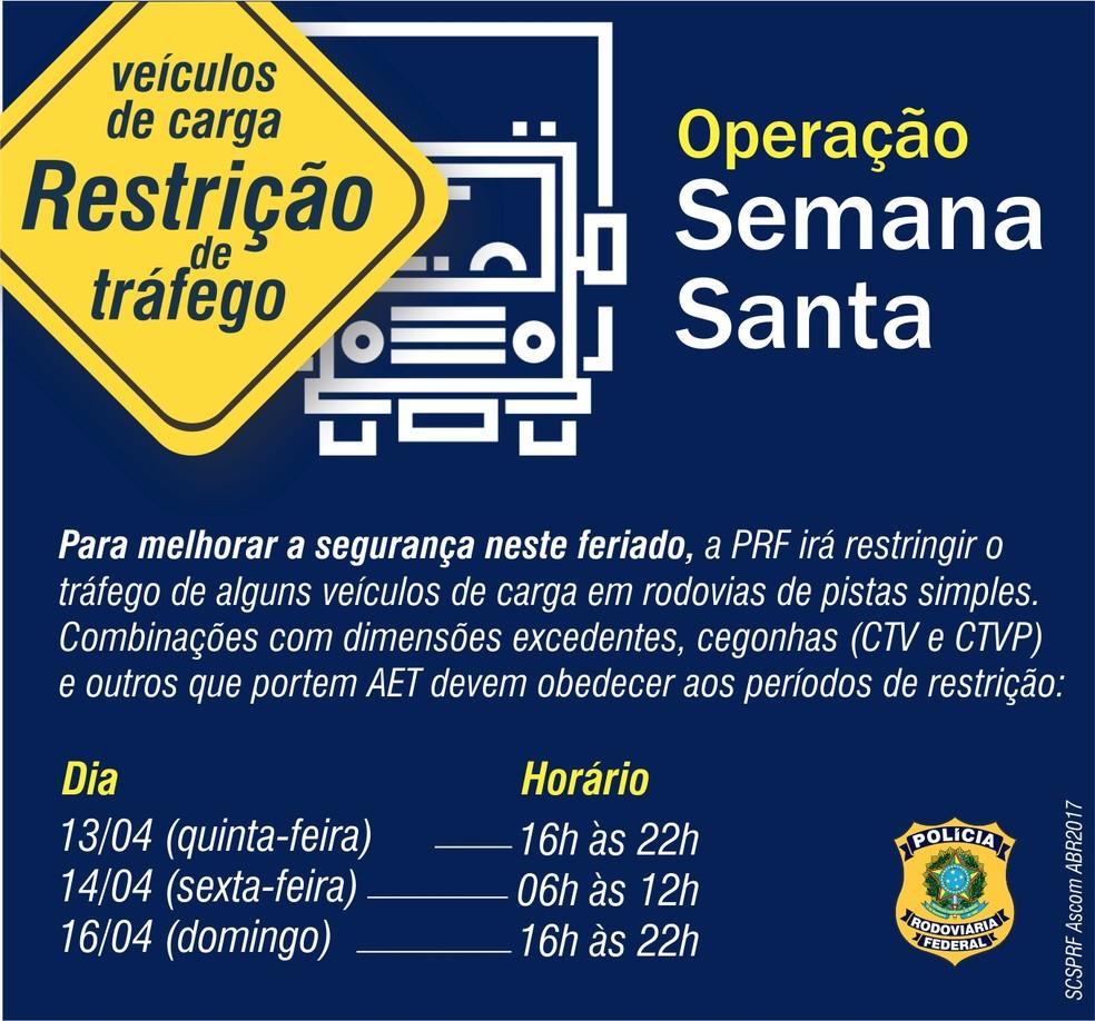 Restrição ao tráfego (Foto: PRF/Divulgação)