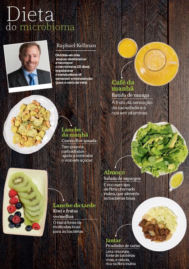 Dieta do microbioma (Foto: Codo Meletti/ÉPOCA e produção Beth Freidenson)