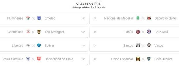 Simulação Libertadores (Foto: Reprodução)