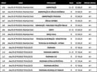 Abertas inscrições para concurso da Bahiagás; salários vão até R$ 7,6 mil