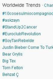 Trending Topics no Mundo às 17h16 (Foto: Reprodução)