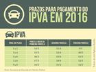2ª parcela do IPVA 2016 vence a partir desta segunda-feira no DF