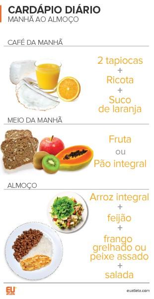 EuAtleta - globleza alimentação (Foto: Arte Eu Atleta)