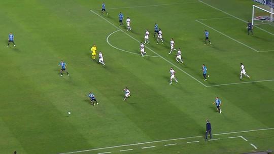 São Paulo e Grêmio ficam no empate no Morumbi: resultado é ruim para os dois