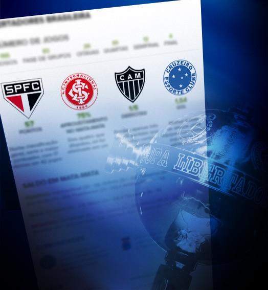 """""""copa do brasil"""" (GloboEsporte.com)"""