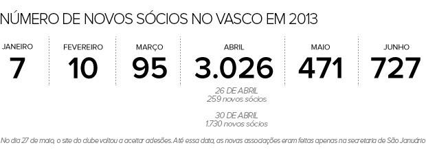 novo_associados-2 (Foto: Infoesporte)