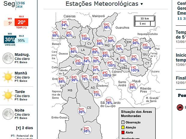 Imagem das estações meteorológicas da Prefeitura de São Paulo mostra temperaturas na capital (Foto: Reprodução/CGE)