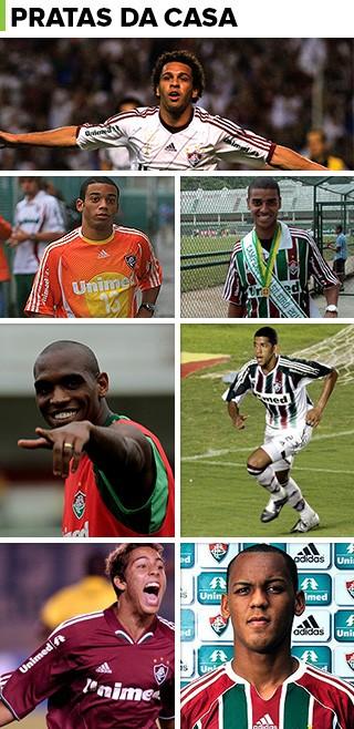 Mosaico Fluminense Prata da Casa (Foto: infoesporte)
