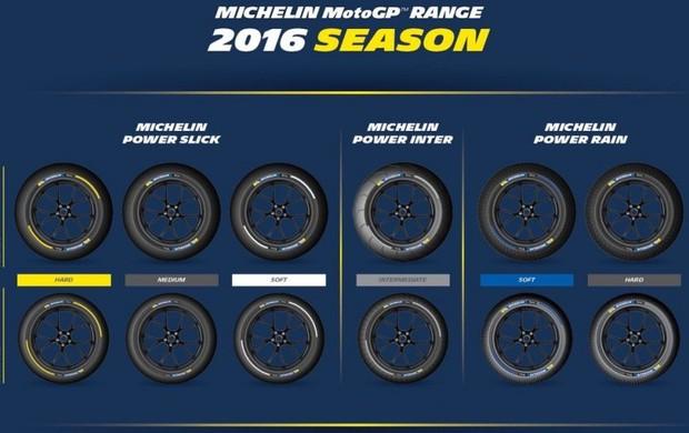 motogp tires8