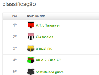 Cartola FC rodada 26 liga vanguarda (Foto: Cartola FC/ Divulgação)