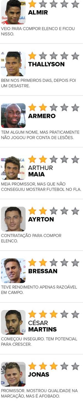 Info Reforços Flamengo 2015 - 1 (Foto: infoesporte)