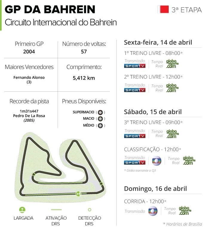 Fórmula 1 Horarios_Circuito-2017-Bahrein