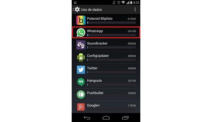 Bytes gastos com WhatsApp num intervalo de tempo determinado (Foto: Reprodução/ Raquel Freire)