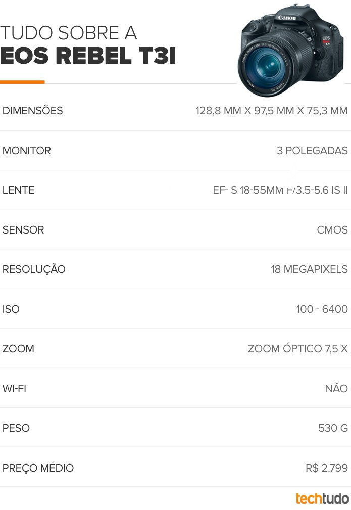 Tabela configurações Canon EOS Rebel T3i (Foto: TechTudo/Arte)