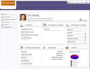 Software Avaliação - Avaliação de Desempenho Online