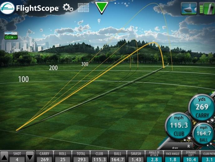 Flight Scope X2 golfe (Foto: Reprodução internet)